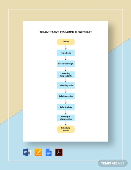 Quantitative Research Flowchart Template