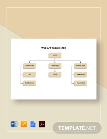 Web App Flowchart Template