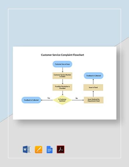 Customer Service Complaint Flowchart Template