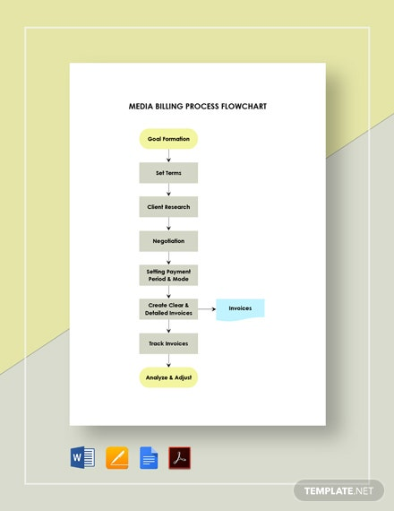 Media Billing Process Flowchart Template