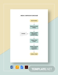 Media Campaign Flowchart Template