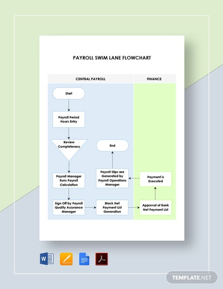 Payroll Swim Lane Flowchart Template