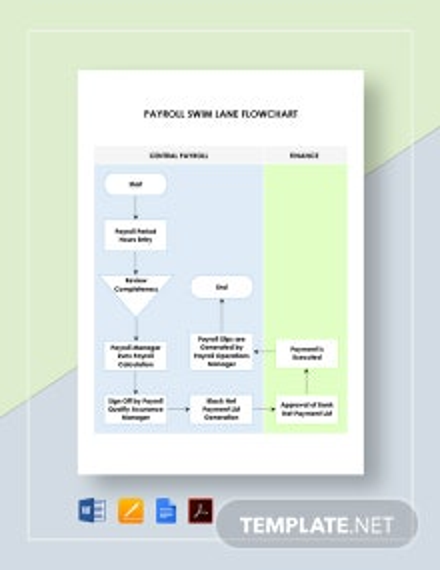 Payroll Swim Lane Flowchart Template