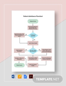 Patient Admittance Flowchart Template