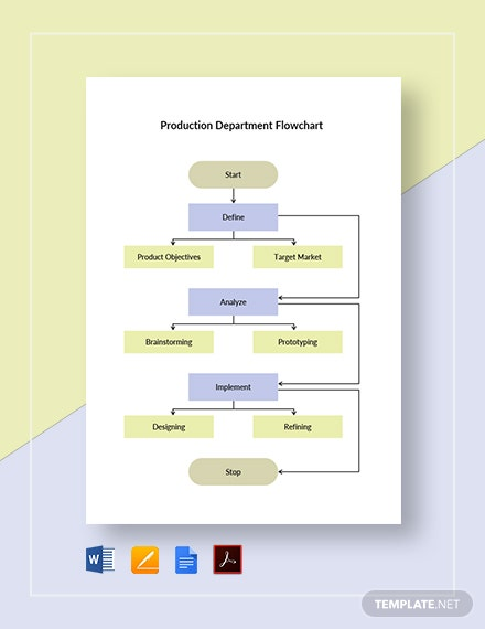 Production Department Flowchart Template