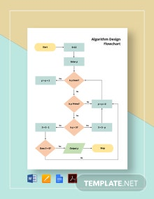 Algorithm Design Flowchart Template