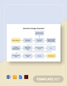 Electronic Design Flowchart Template