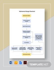 Mechanical Design Flowchart Template