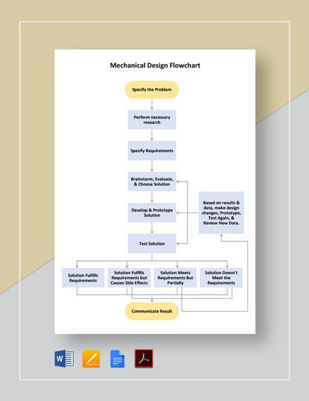 Mechanical Design Flowchart Template