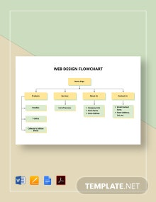 Web Design Flowchart Template
