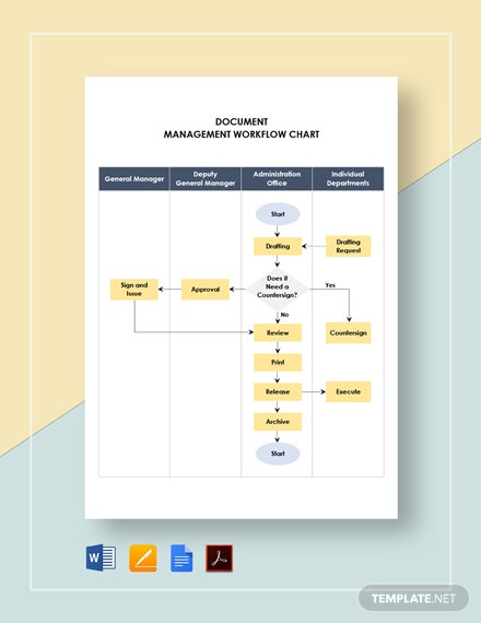 Document Management Workflow Chart Template