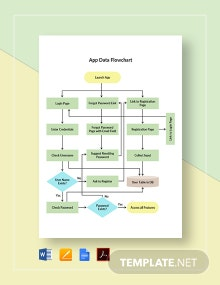 App Data Flowchart Template