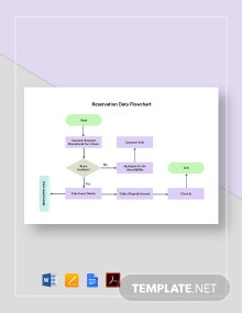 Reservation Data Flowchart Template