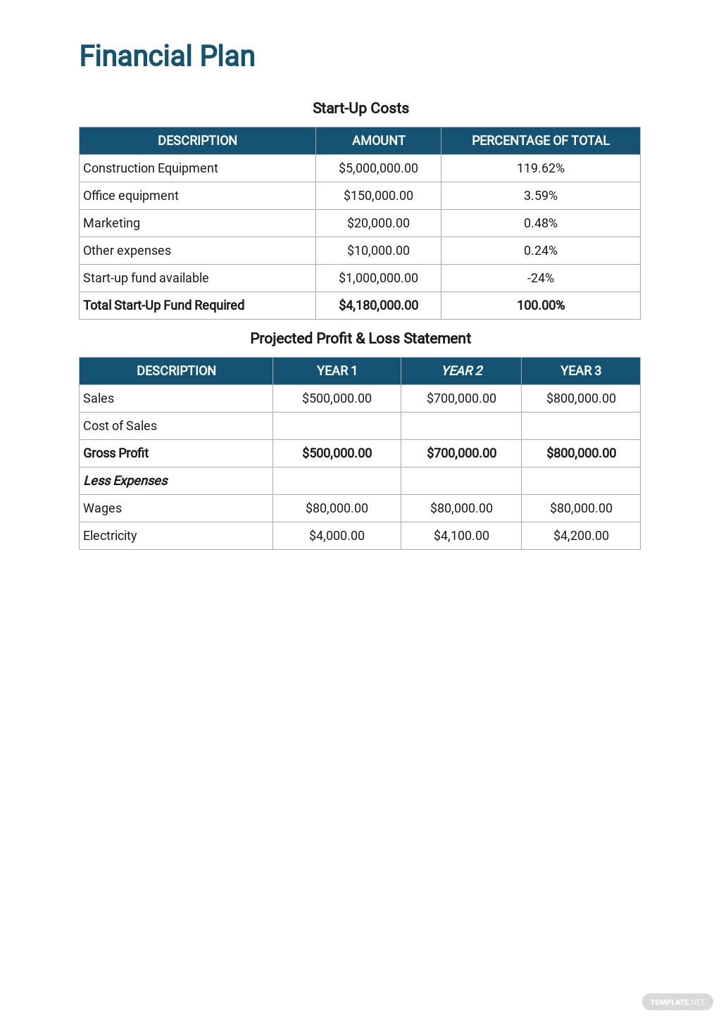 Free General Contracting Company Business Plan Template 7.jpe