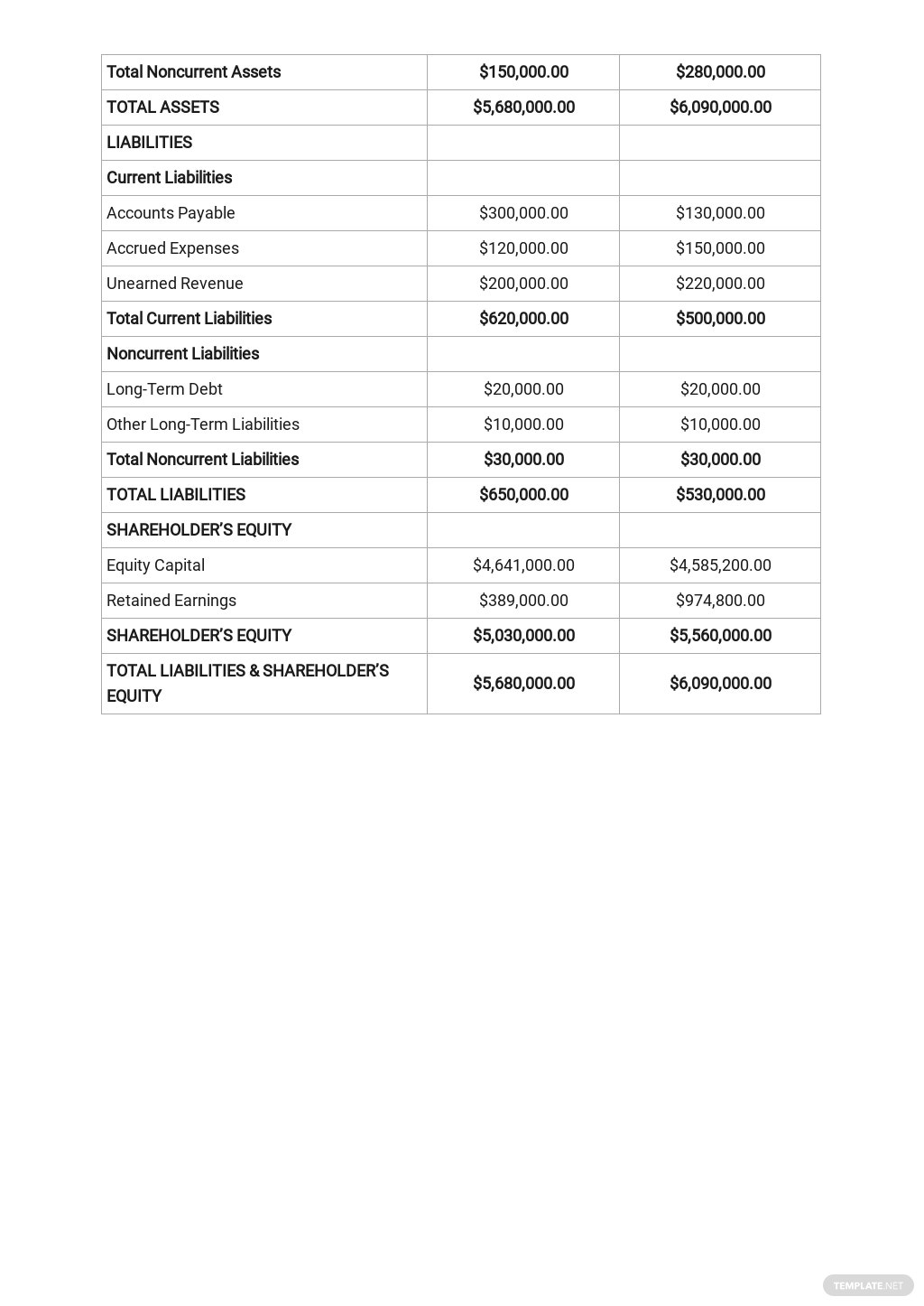 Free General Contracting Company Business Plan Template 9.jpe