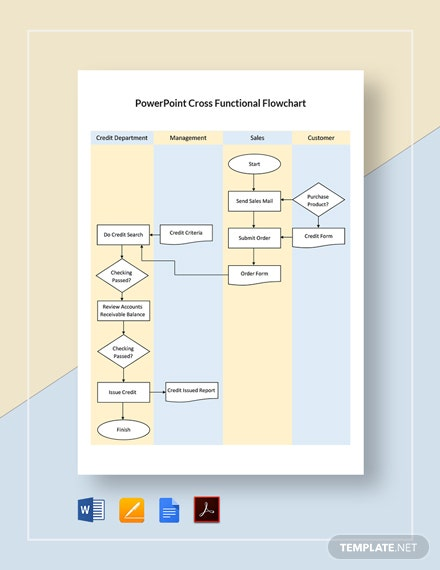 PowerPoint Cross Functional Flowchart Template
