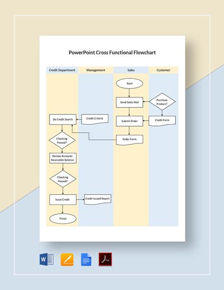 PowerPoint Cross Functional Flowchart Template