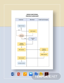 Cross Functional Process Flowchart Template