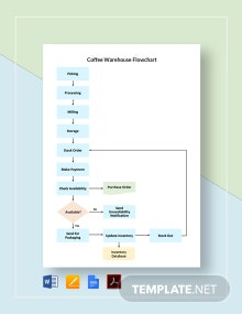 Coffee Warehouse Flowchart Template