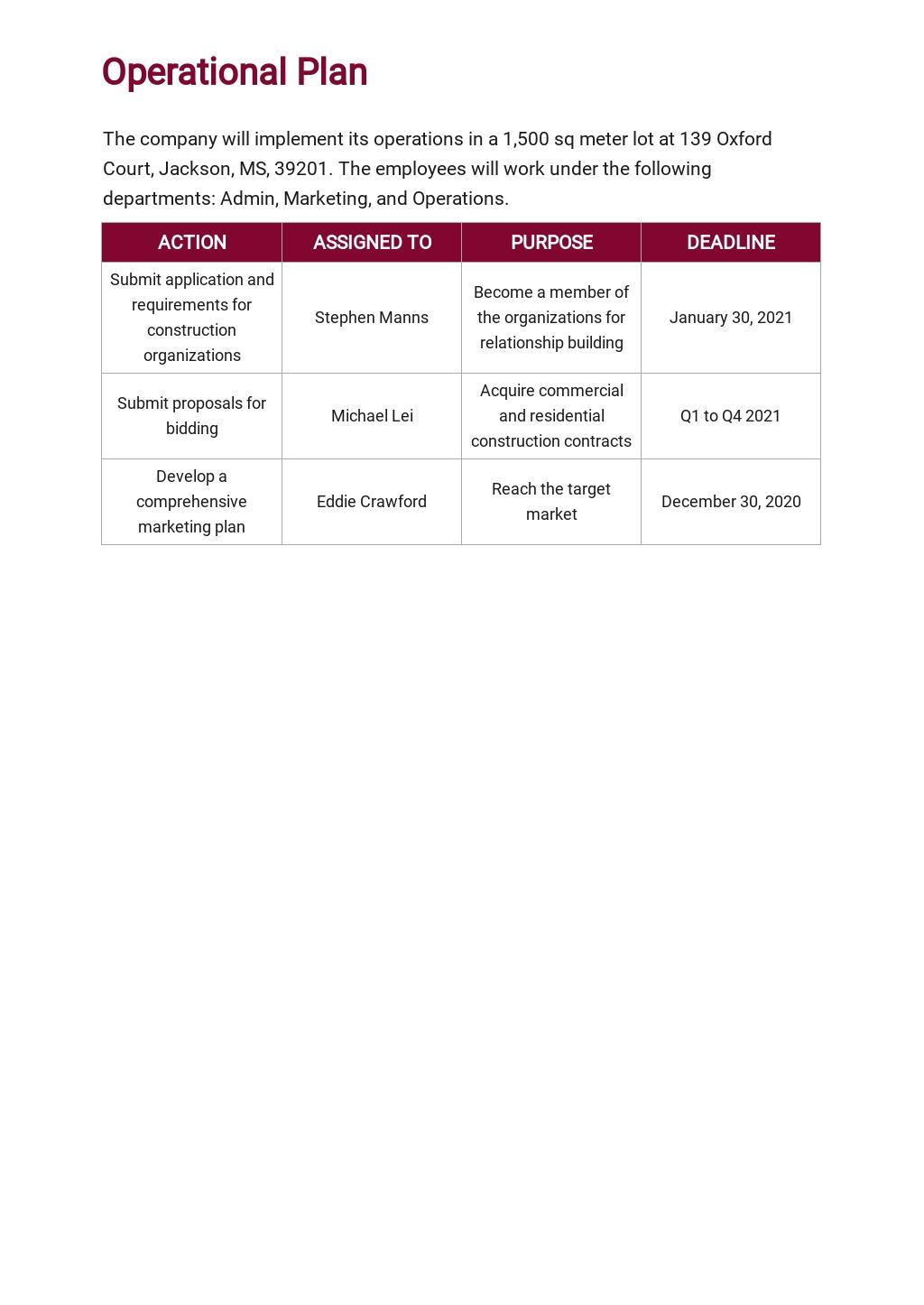 Small Construction Business Plan Template 5.jpe
