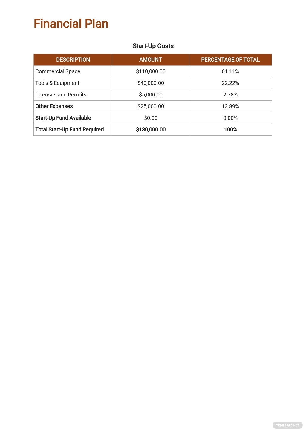 Construction Contractor Business Plan Template 6.jpe