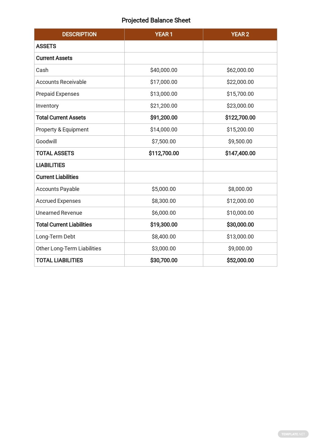 Construction Contractor Business Plan Template 8.jpe