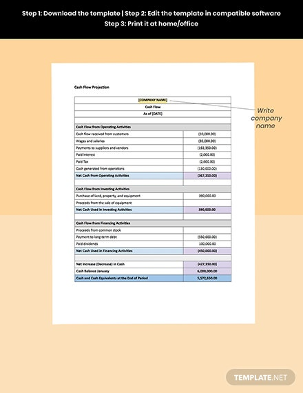 Construction and Engineering Business Plan Template cash flow