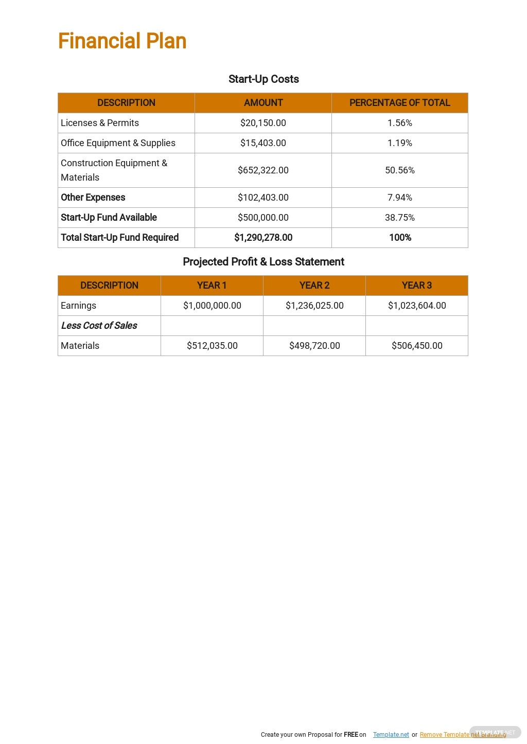 Residential Construction Business Plan Template 6.jpe