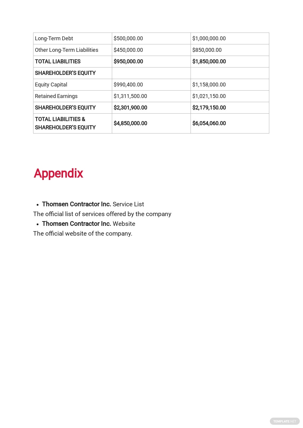 Commercial Contractor Business Plan Template 10.jpe