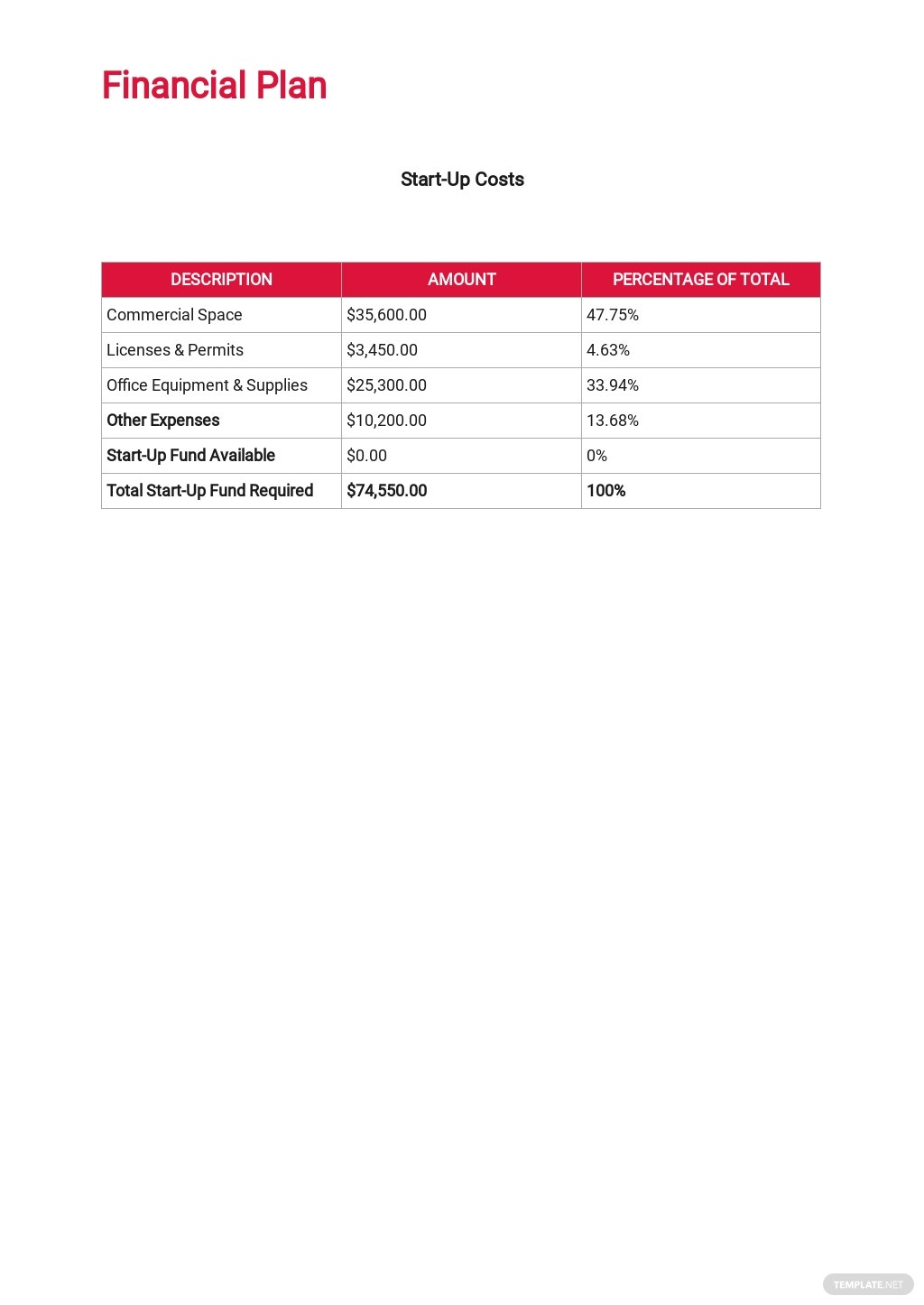 Commercial Contractor Business Plan Template 7.jpe