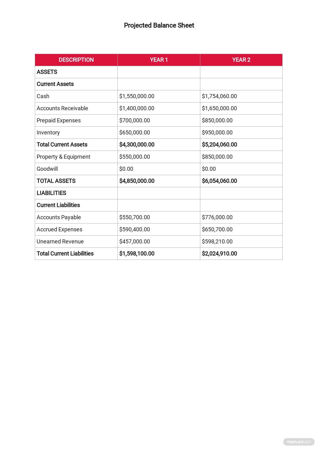 Commercial Contractor Business Plan Template 9.jpe