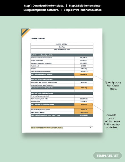 Printable Electrical Contractor Business Plan
