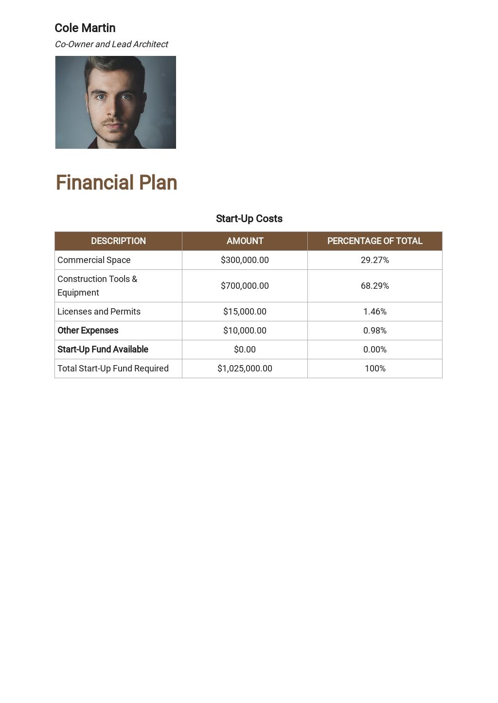 Construction Start up Business Plan Template 6.jpe