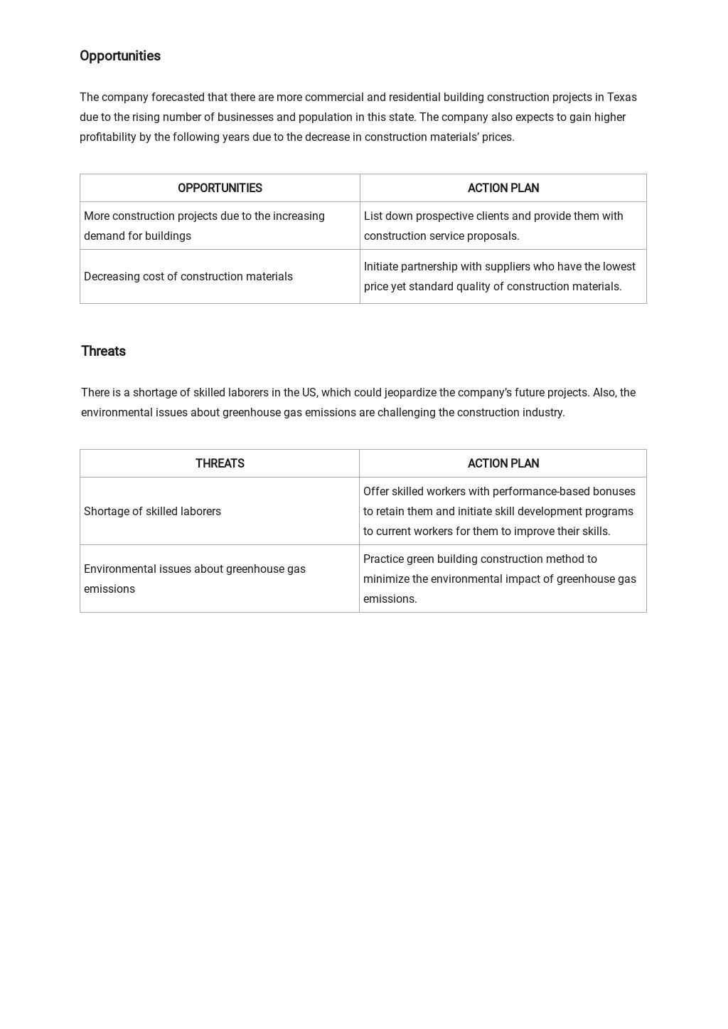 Small Construction Company SWOT Analysis Template 2.jpe
