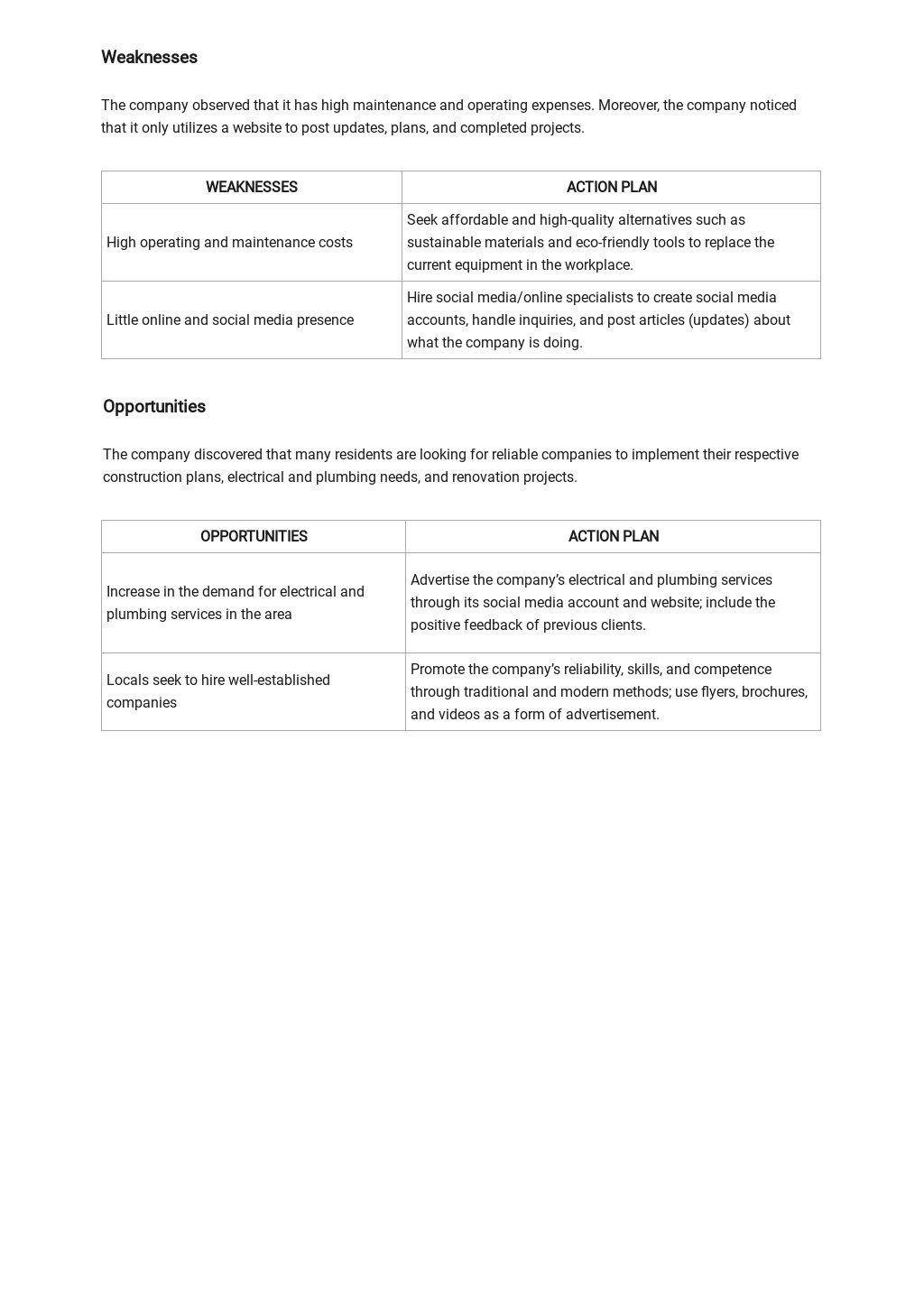 Construction SWOT Analysis Template 2.jpe