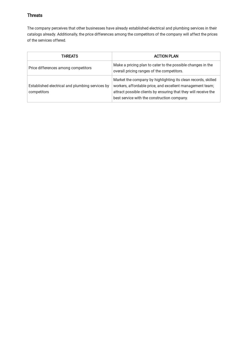 Construction SWOT Analysis Template 3.jpe