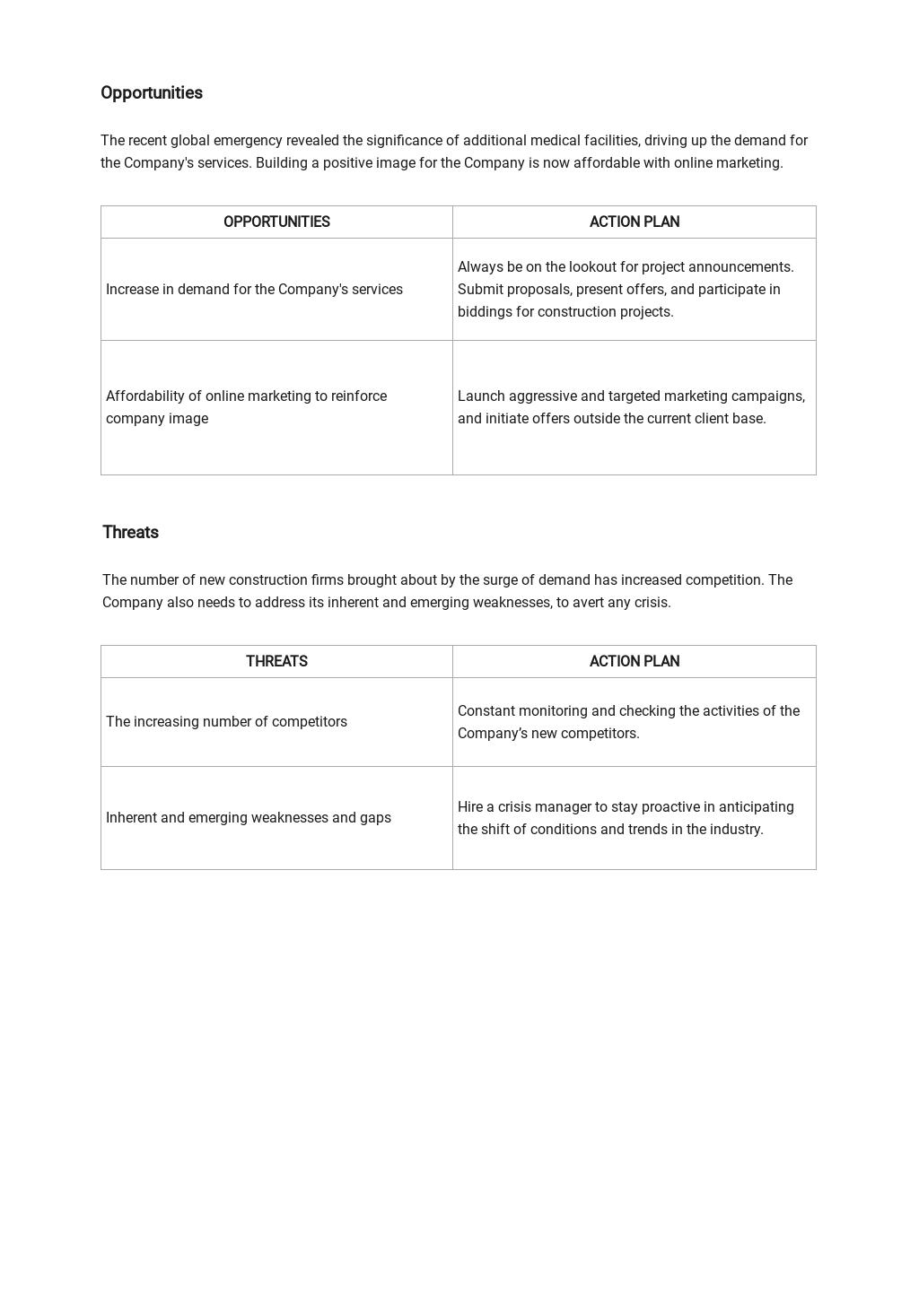 Construction Management SWOT Analysis Template 2.jpe