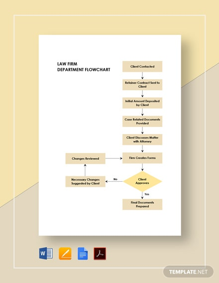 Law Firm Department Flowchart Template