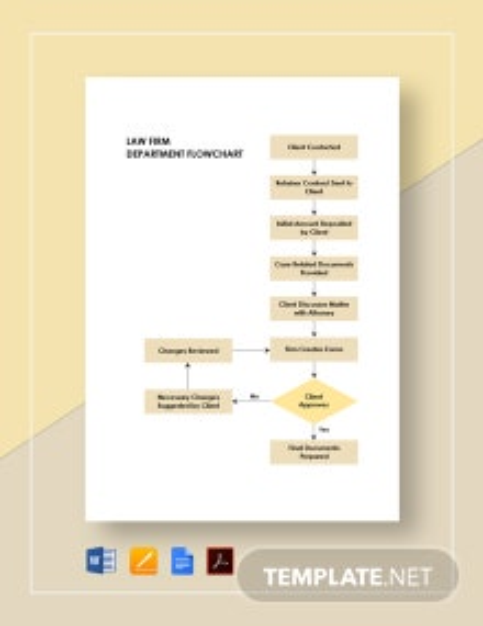 Law Firm Department Flowchart Template