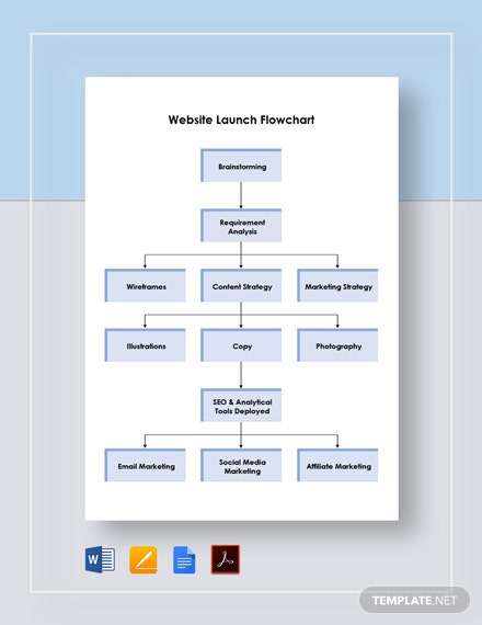 Website Launch Flowchart