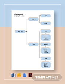 Online Shopping Website Flowchart Template