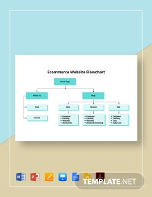 Ecommerce Website Flowchart Template