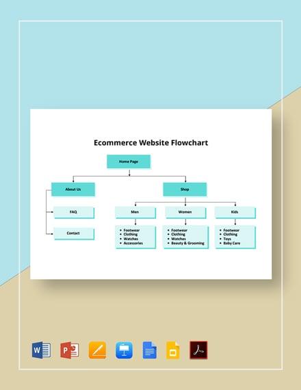Ecommerce Website Flowchart Template