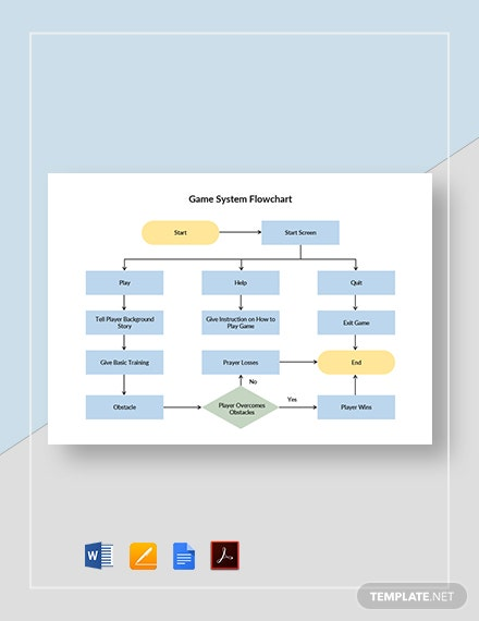 Game System Flowchart Template
