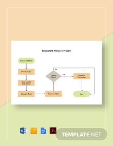 Restaurant Menu Flowchart Template