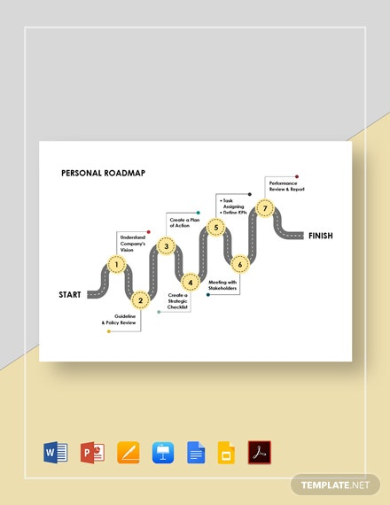 Personal Roadmap Template