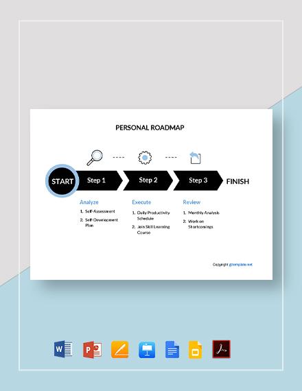 Printable Personal Roadmap Template