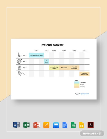 Sample Personal Roadmap Template