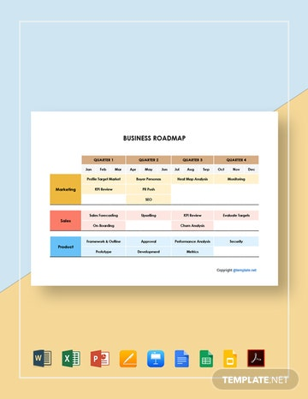 Free Editable Business Roadmap Template