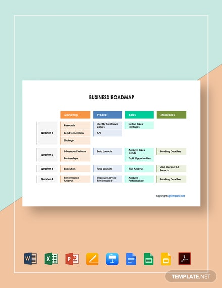 Free Sample Business Roadmap Template
